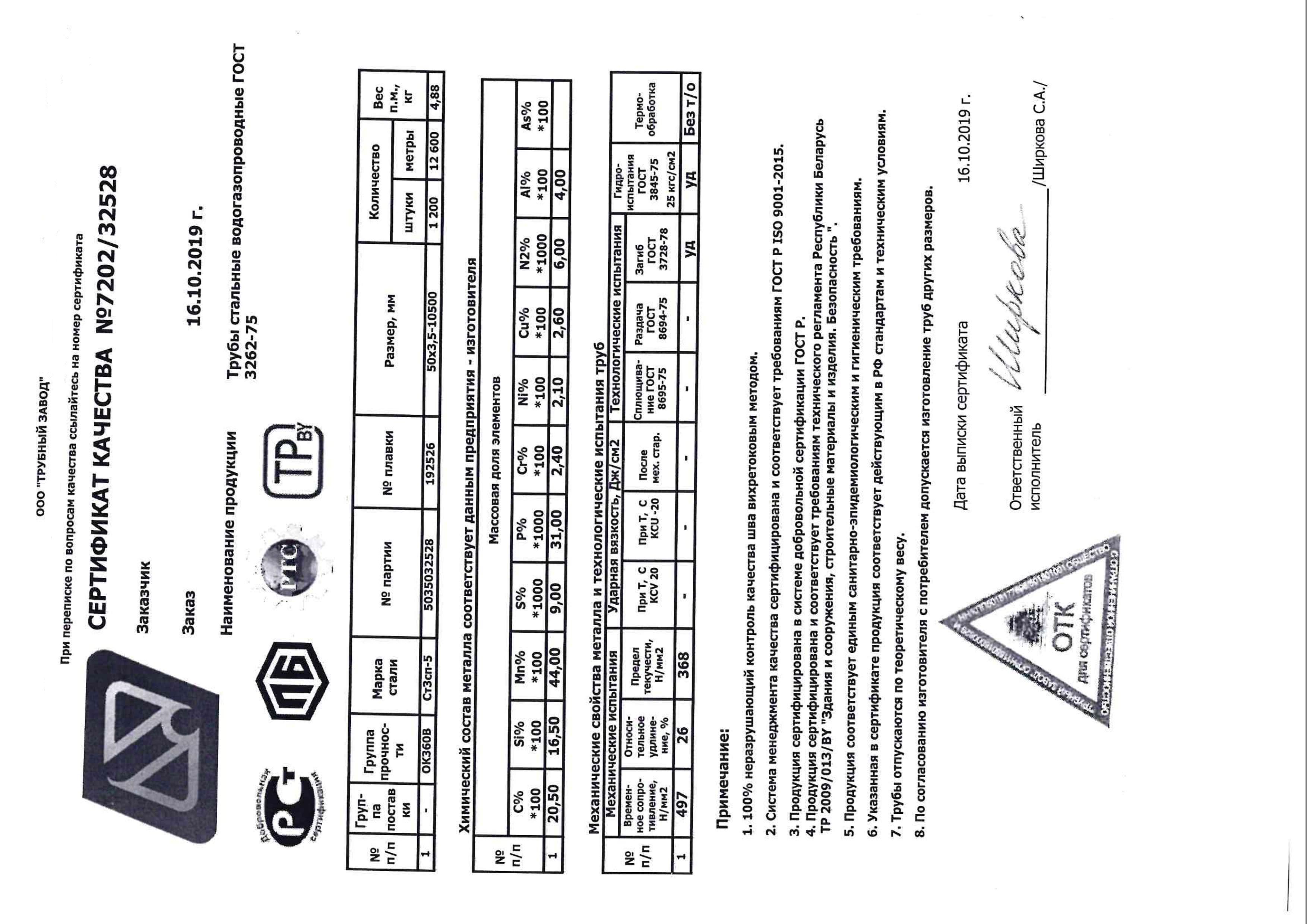 труба вгп 50x3.5 сертификат