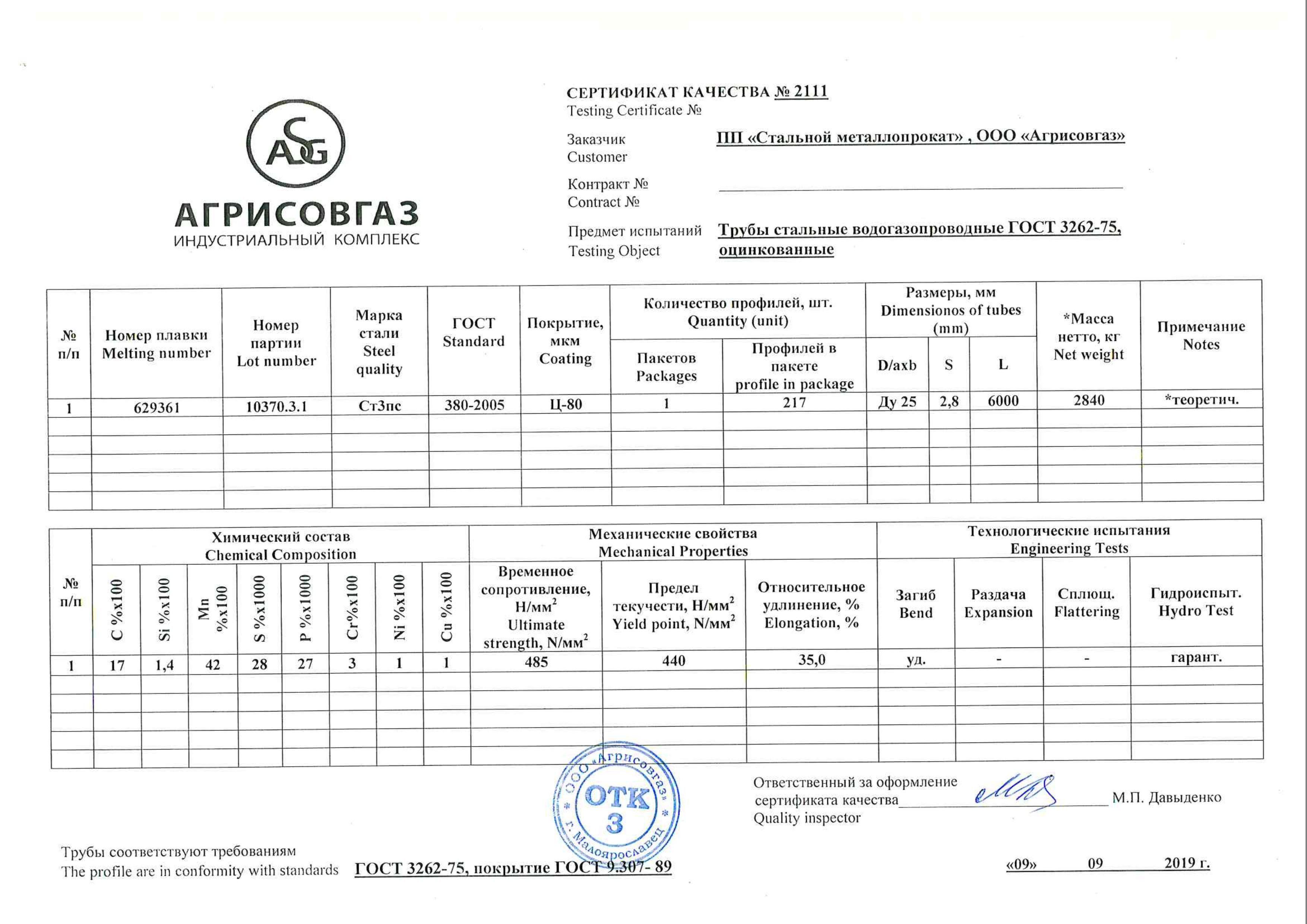 Труба вгп оцинкованная 25х2,8 сертификат