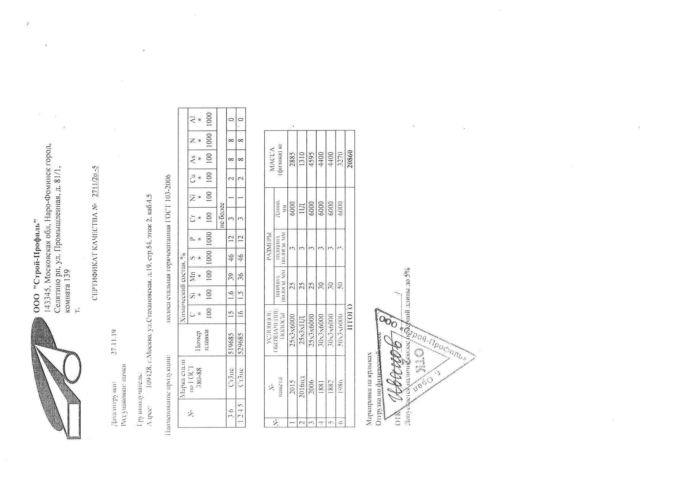 полоса 25x3 сертификат качества