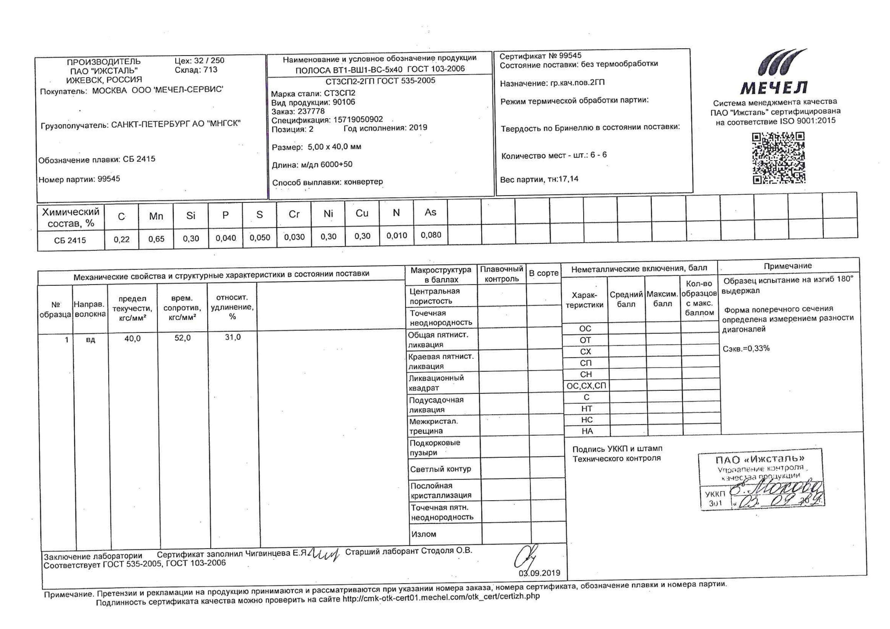 полоса 40x5 сертификат качества