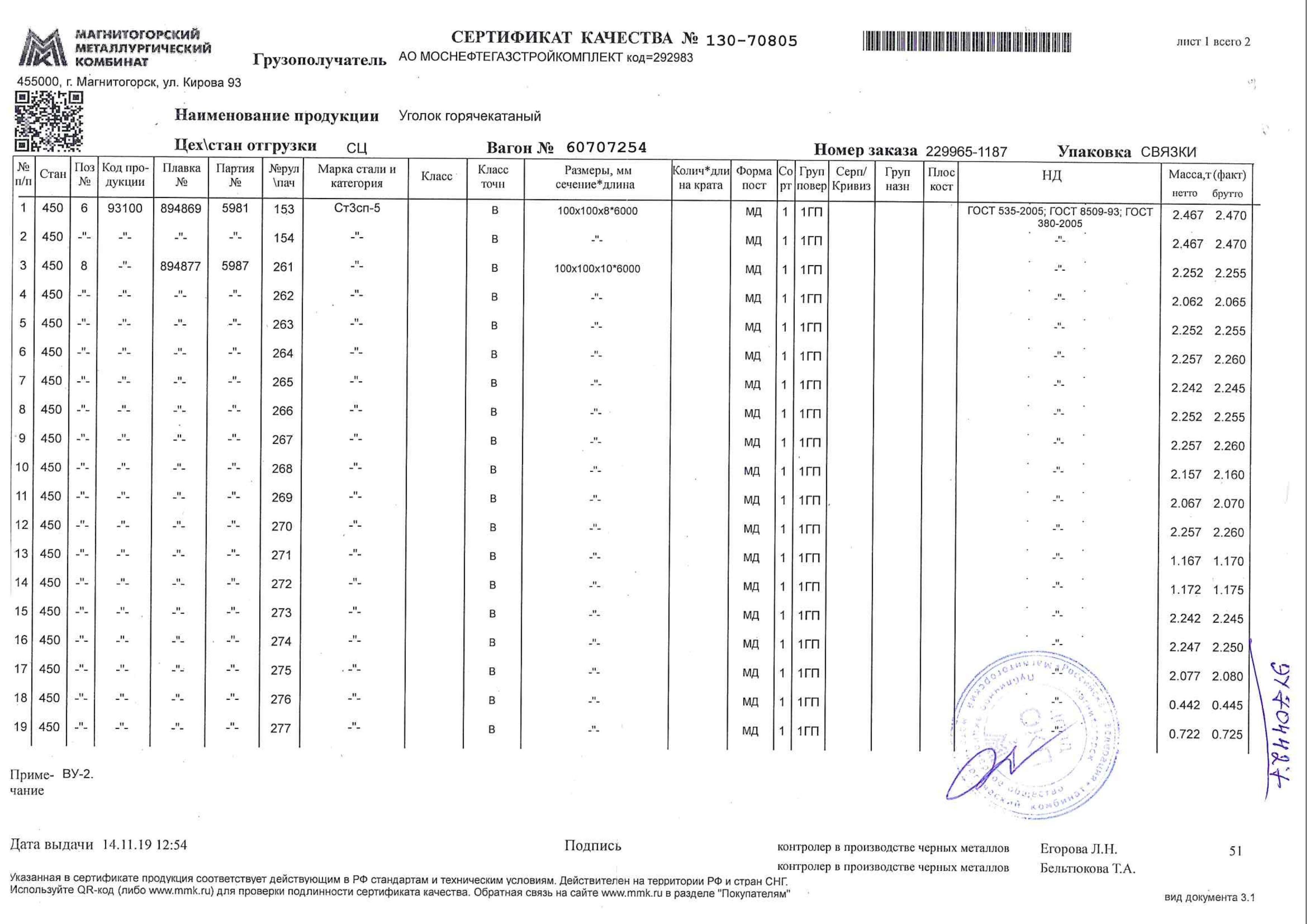 Сертификат на уголок 100x100x8