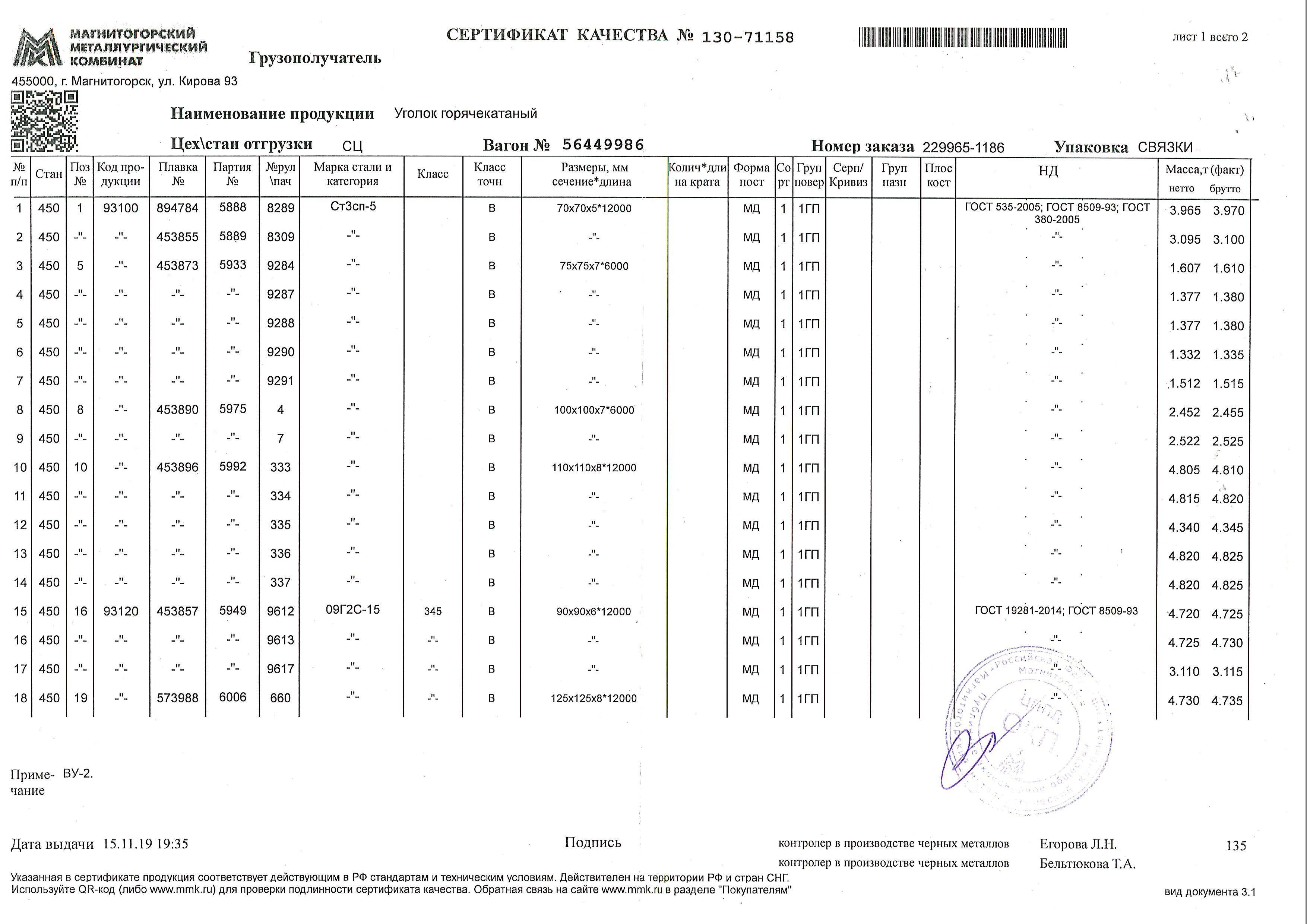 Сертификат на уголок 110х110х8