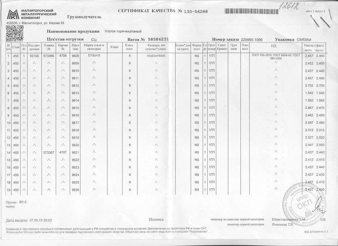 Сертификат на уголок 63x63x4