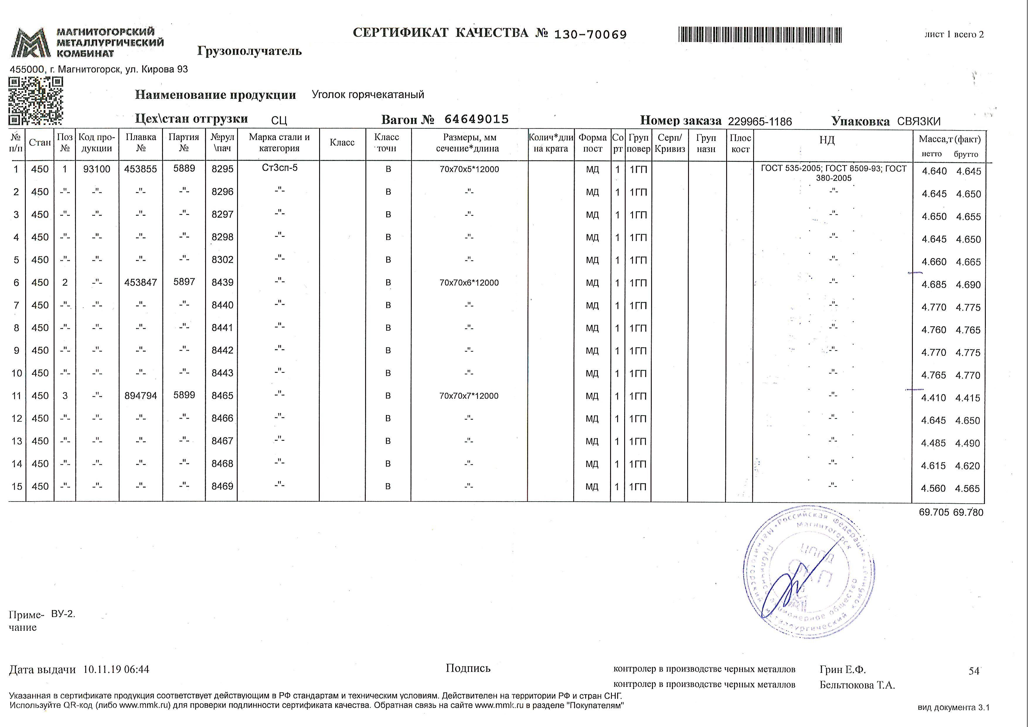 Сертификат на уголок 70x70x5