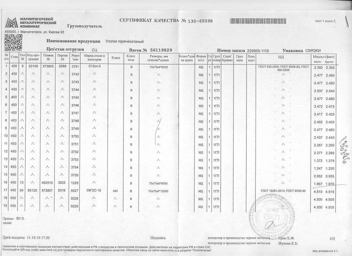 Сертификат на уголок 70x70x6