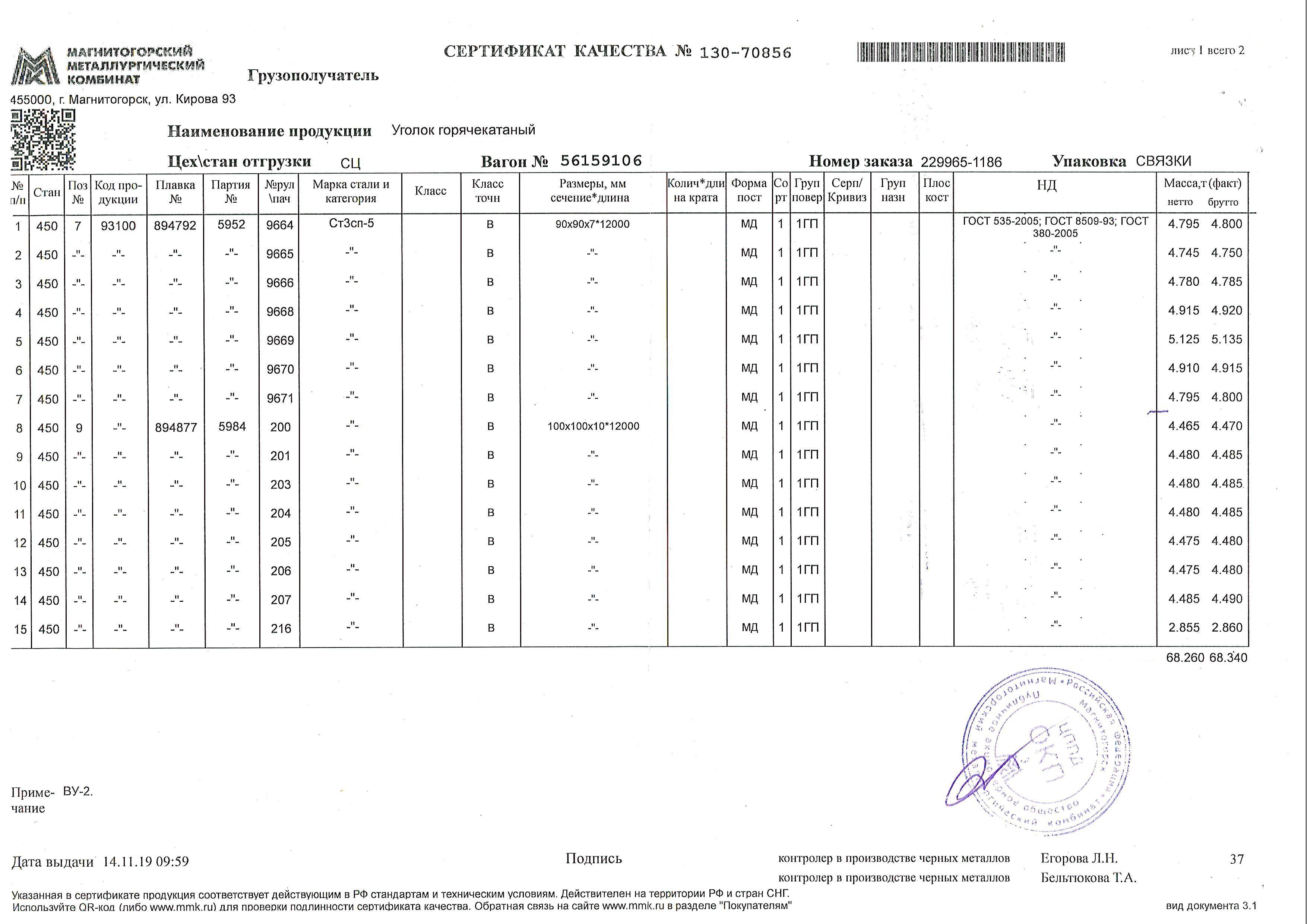 Сертификат на уголок 90x90x7